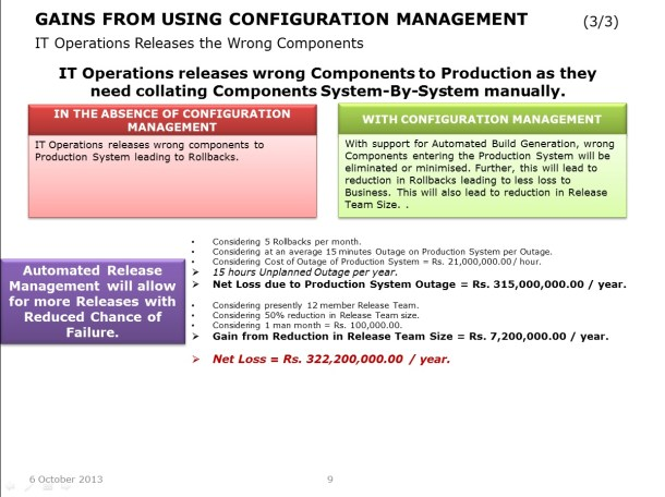 Value of Configuration Management – Slide 9