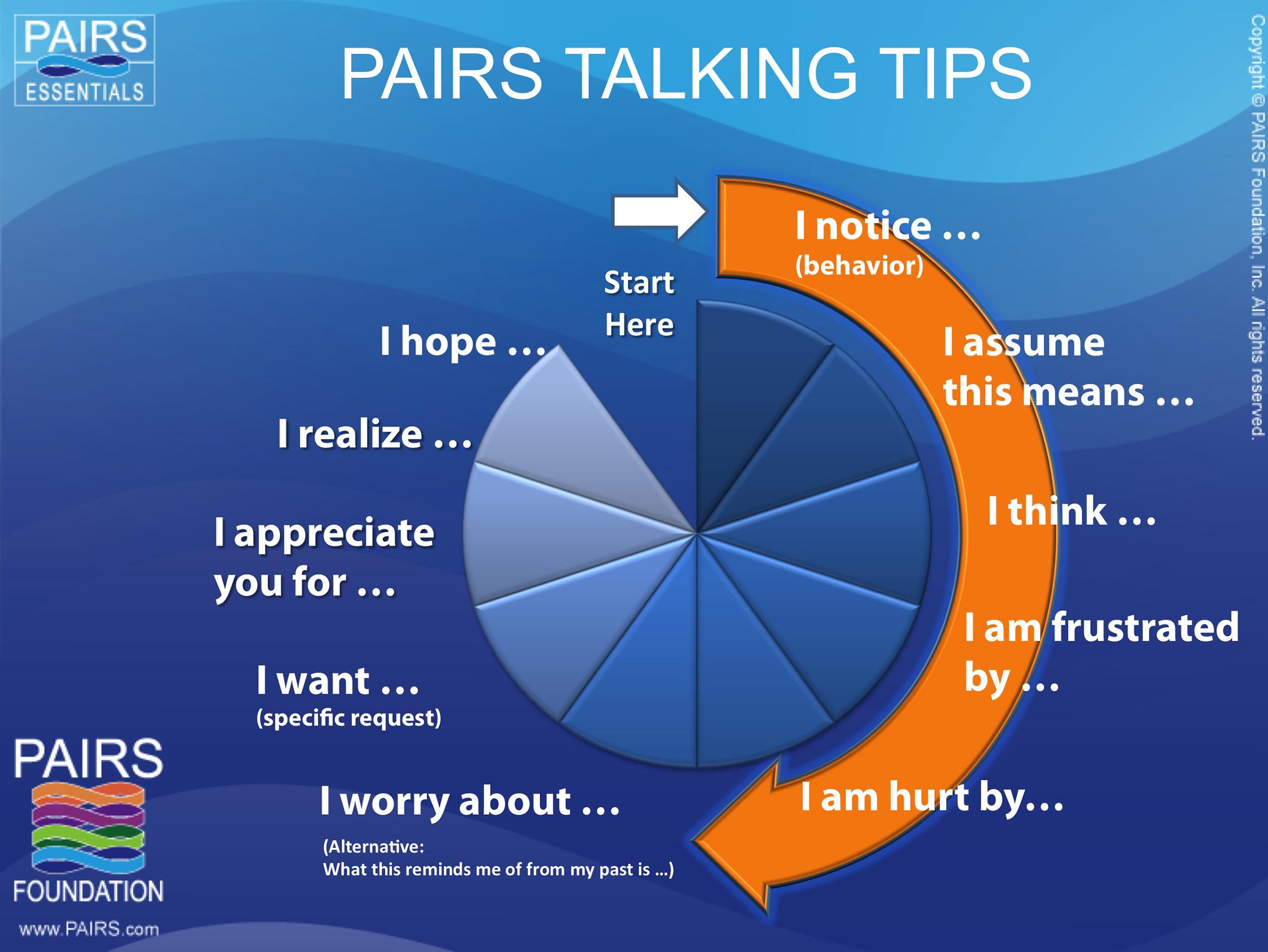 PAIRS Talking Tips