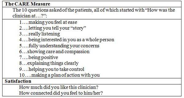 Montague et al Table 4