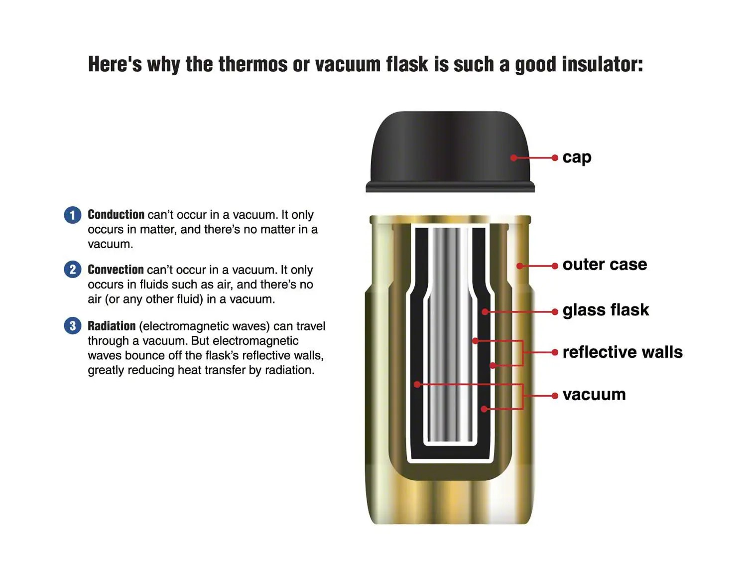 Thermoses 2019 Best Coffee Thermos • The For 7 wiTkOZuXP