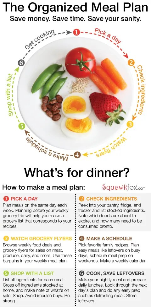 meal planning infographic