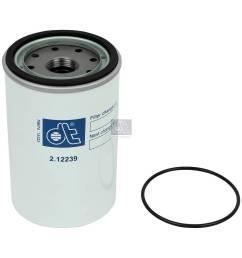fuel filter water separator [ 1600 x 1332 Pixel ]