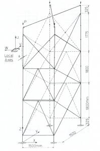 Scaffold Design and Loading (STI – SDL)