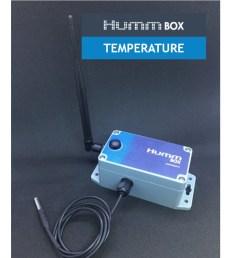 hummbox temperature rc4 [ 1368 x 910 Pixel ]