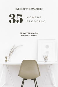 35th month blogging
