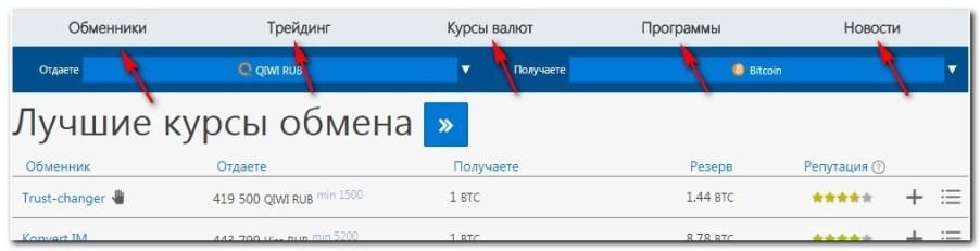 основные разделыKurs.expert