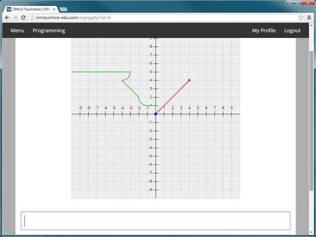 coordenadas interativo teachware