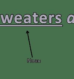 adjective [ 2022 x 509 Pixel ]