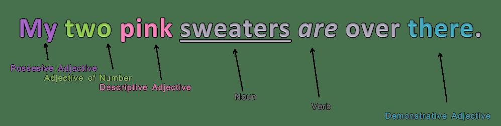medium resolution of adjective