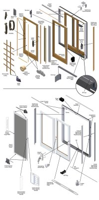"Door Part Diagram & DOOR NOMENCLATURE: Door Parts""""sc"":1"