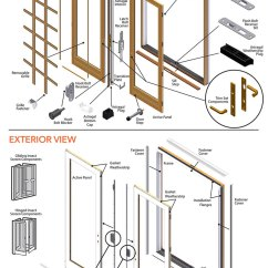 Door Hardware Diagram Ez Go Gas Golf Cart Wiring Sliding All Data 400 Series Frenchwood Patio Parts Savana