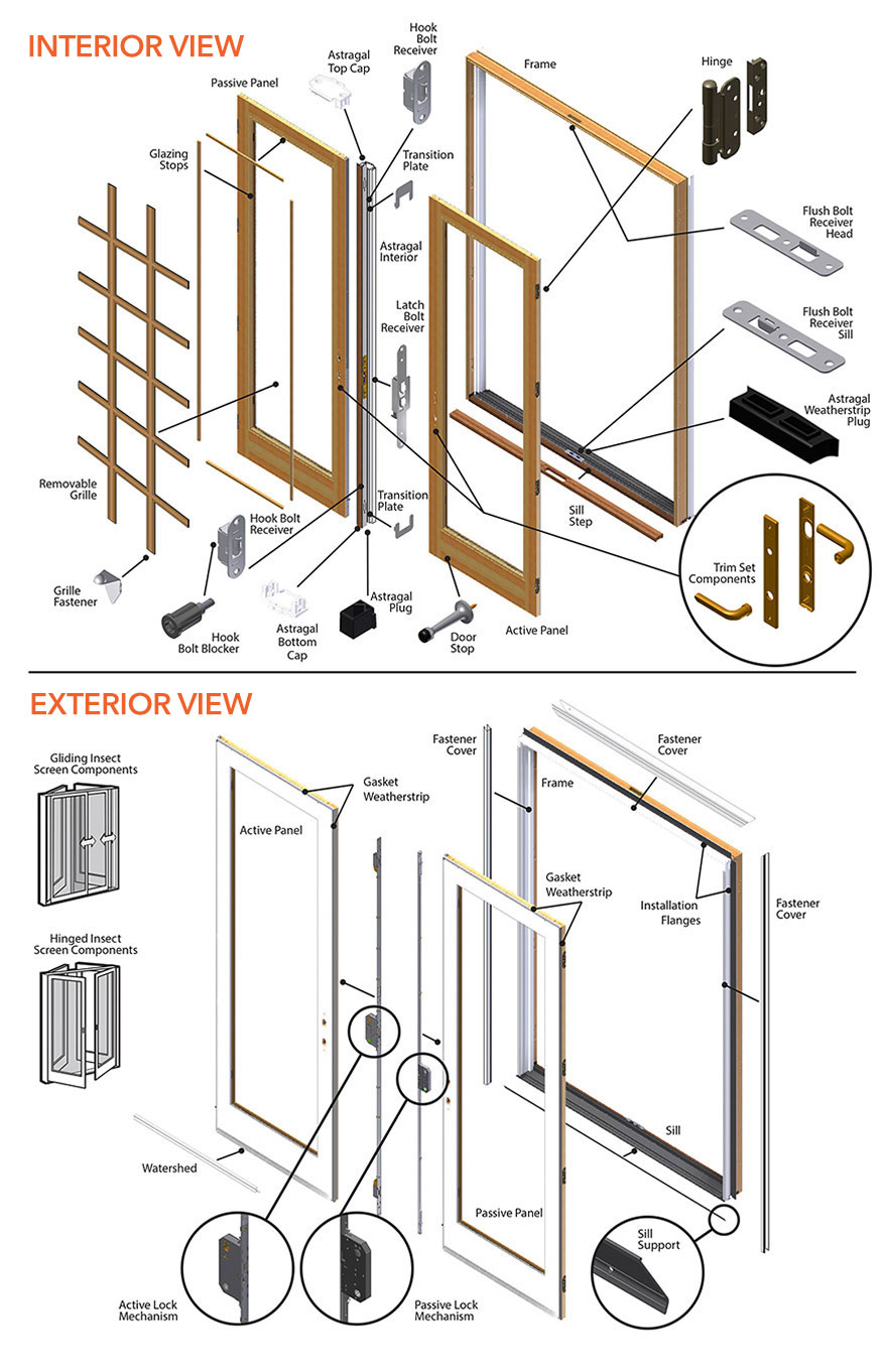 hight resolution of 400 series frenchwood patio door parts diagram