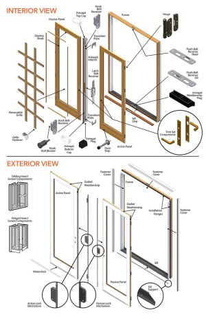 400 Series Frenchwood Patio Door Parts Diagram