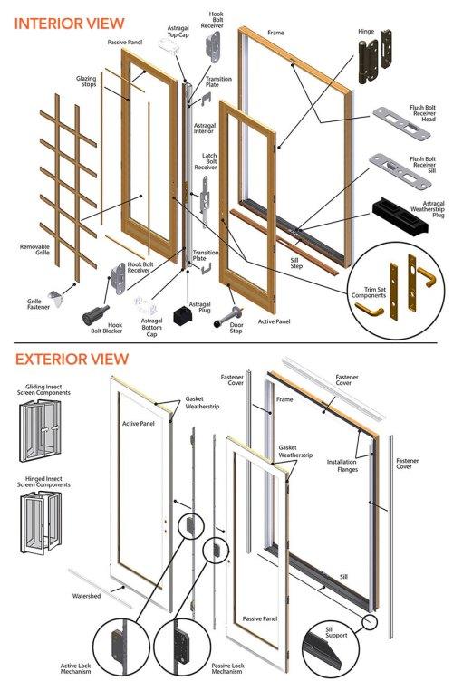 small resolution of patio door diagram wiring diagram portal garage door wiring diagram 400 series frenchwood patio door parts