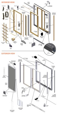 200 Series Narroline Gliding Patio Door Parts Diagram