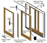 Frenchwood Gliding Patio Door Parts - Andersen Windows & Doors