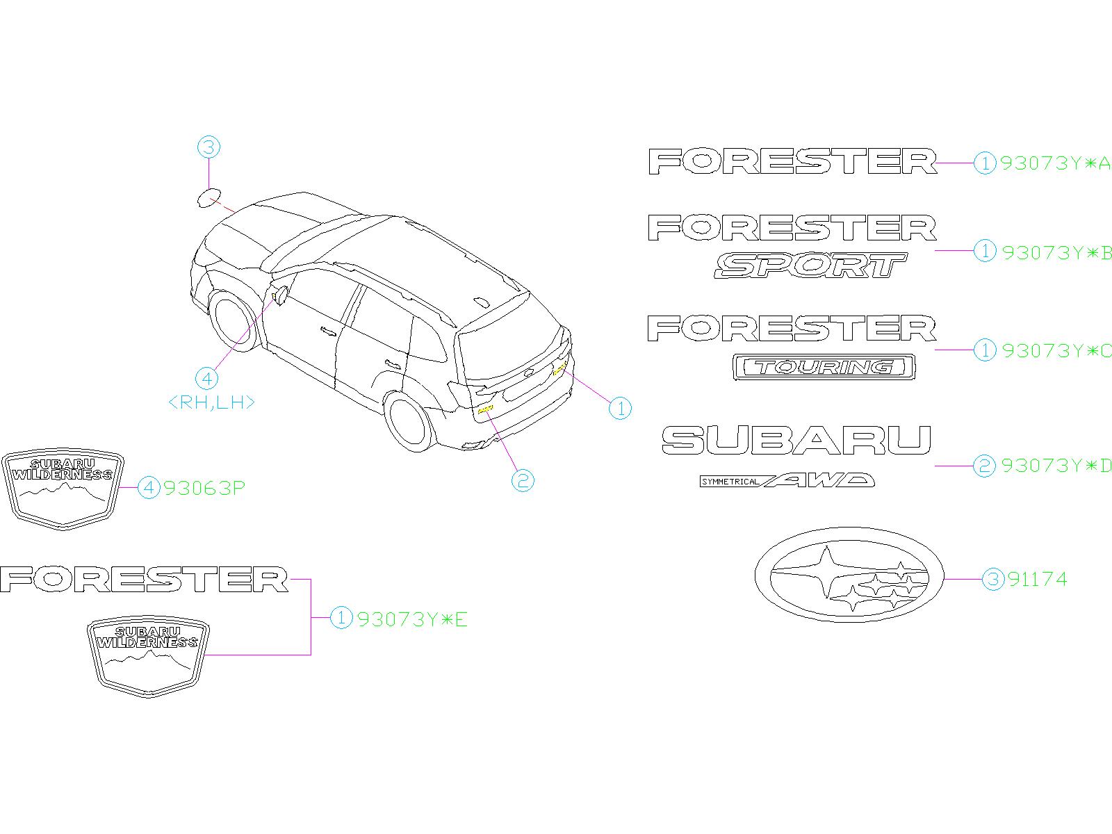 Subaru Forester Letter mark. Letter mk r. (rear). Forester