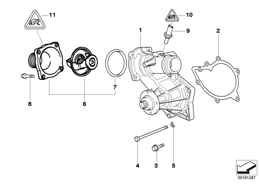 BMW X5 Thermostat with characteristics control. Engine