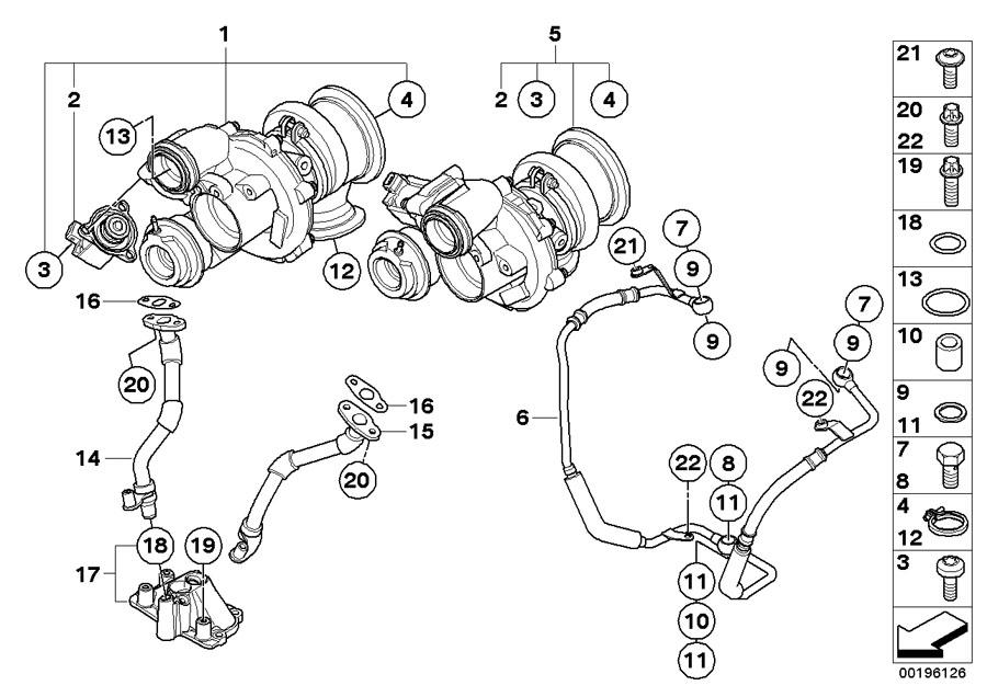BMW X6 Hollow bolt. M10. ALPINA, Lubrication, Engine