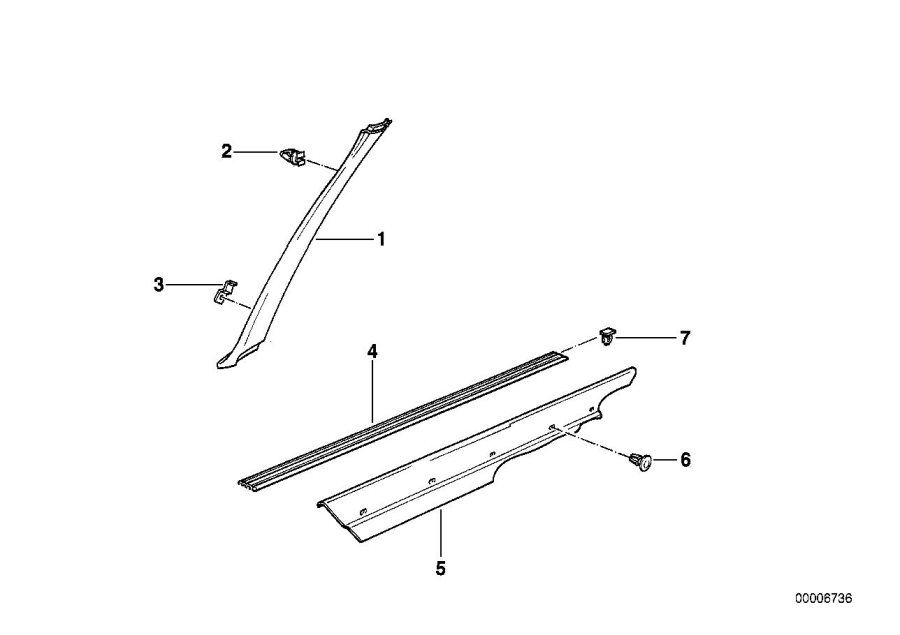BMW 325i Sill strip. M technic. Trim, interior, equipment