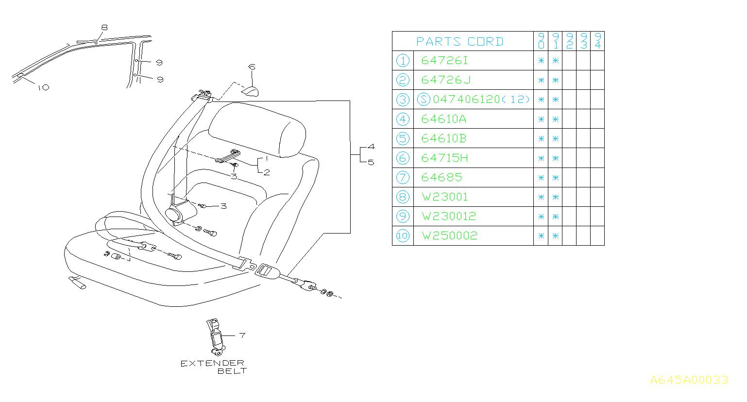 Subaru Legacy Grommet-sheet d25. Belt, front, seat