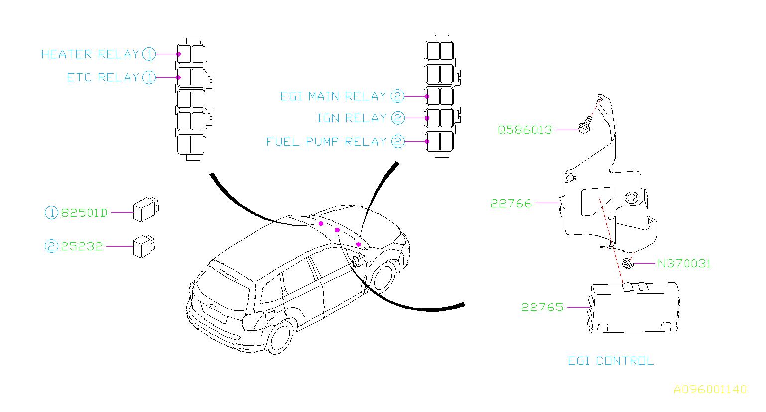 Subaru Forester Unit-egi control. Sensor, relay, engine
