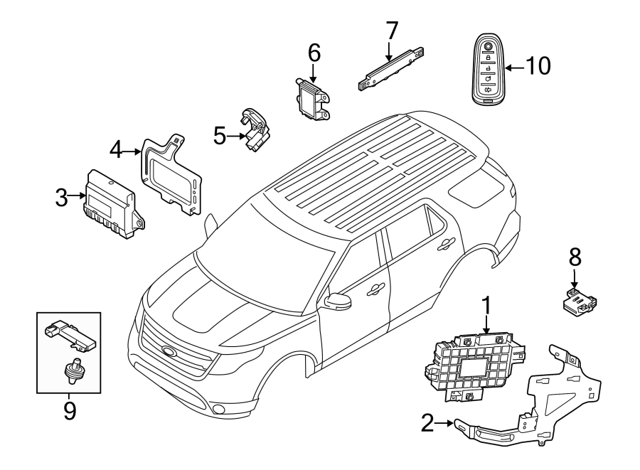 2015 Ford Police Interceptor Utility Control module. Power