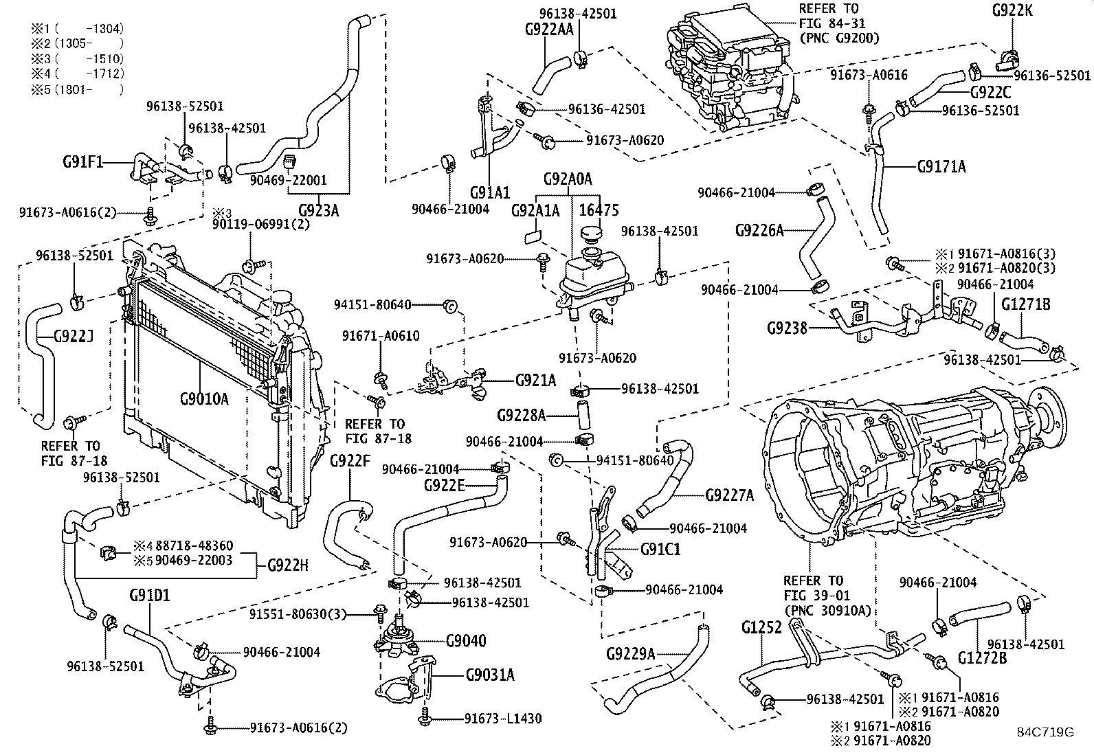 Smart Engine Coolant