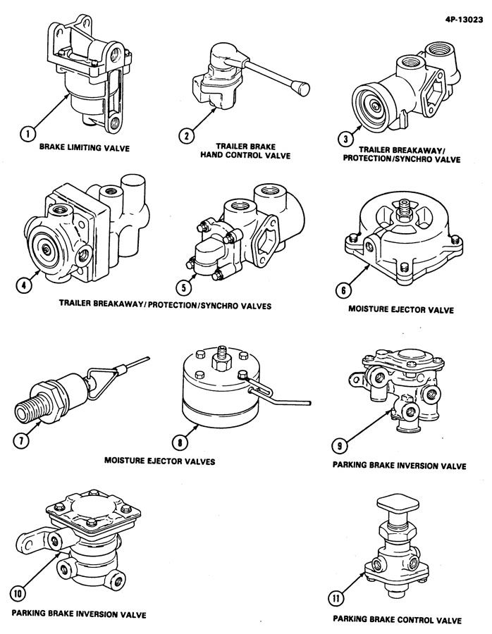 2002 Jaguar S Type Fuse Box Diagram Wiring Diagrams