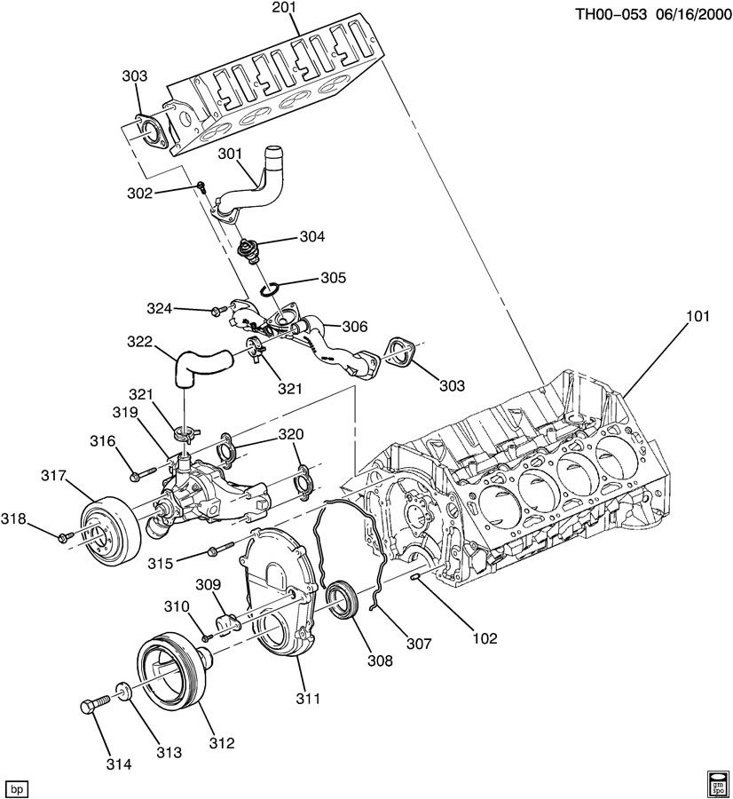 ENGINE ASM-8.1L V8 PART 3 FRONT COVER AND COOLING RELATED