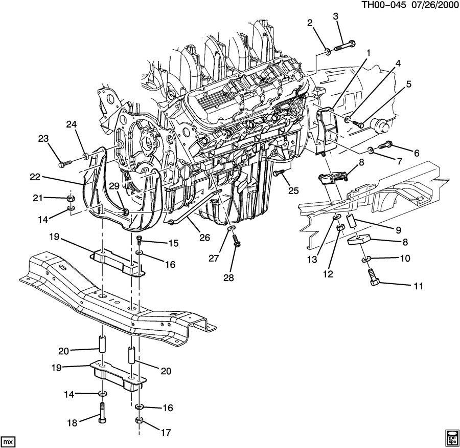 ENGINE & TRANSMISSION MOUNTING-V8