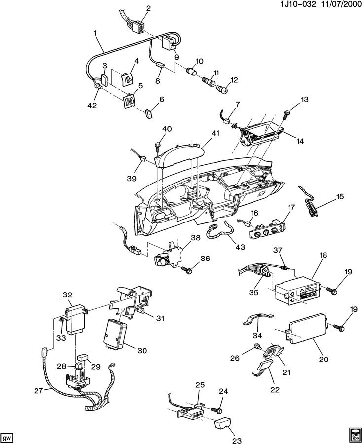 Chevy Cavalier Fuse Box Diagram Wiring Schemes