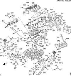 gm northstar engine diagrams wiring source [ 884 x 900 Pixel ]