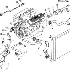2002 Chevy Cavalier Exhaust System Diagram Porsche 924 Ignition Wiring 1985 Camaro Z28 Fuel Pump Diagram, 1985, Get Free Image About