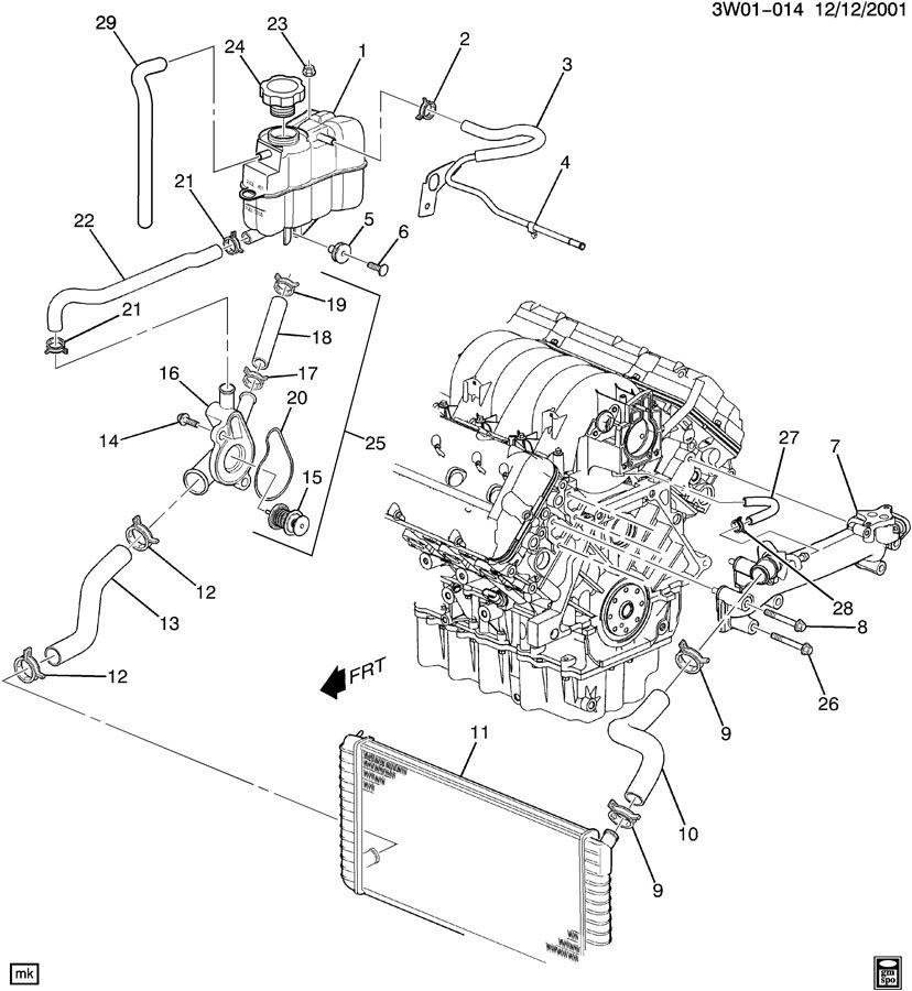 1999 chevrolet s10 2 2l fuse box diagram