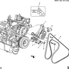 Free Wiring Diagrams For Cars Automotive Blower Motor Diagram Pdf Chevy Impala 3800 V6 Engine Series 2 Get Image About