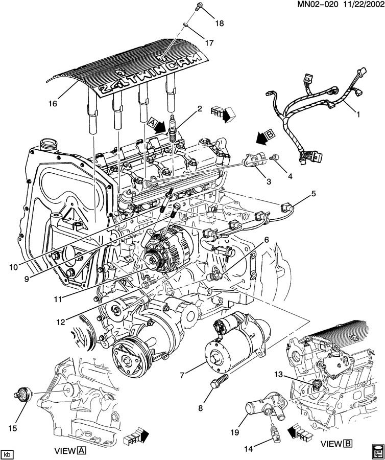 2005 Chrysler Sebring Power Steering Pump Location, 2005