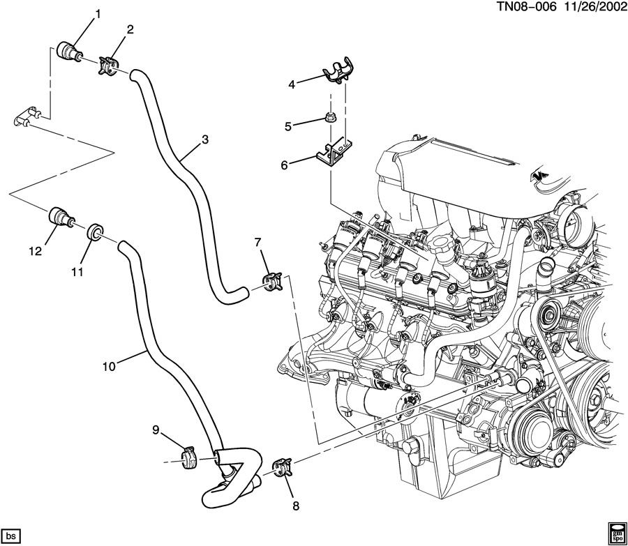 Service manual [How To Replace Radiator Hoses 2006 Hummer