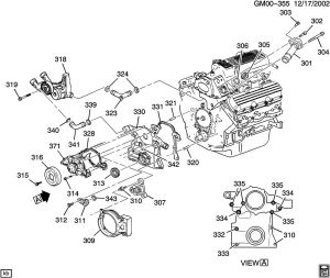 ENGINE ASM38L V6 PART 3 FRONT COVER AND COOLING