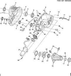 encoder motor 2005 chevy engine diagram get free image 2001 silverado transfer case diagram chevy transfer [ 891 x 900 Pixel ]