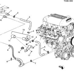 5 Way Trailer Plug Wiring Diagram Gmc Civic Obd2a 7 Pin Harness For 2005 Suburban, 7, Free Engine Image User Manual Download