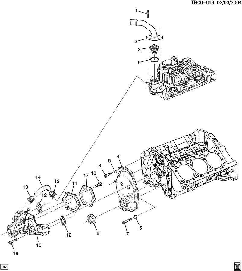 R1 ENGINE ASM-4.3L V6 PART 3 (LU3/4.3X);