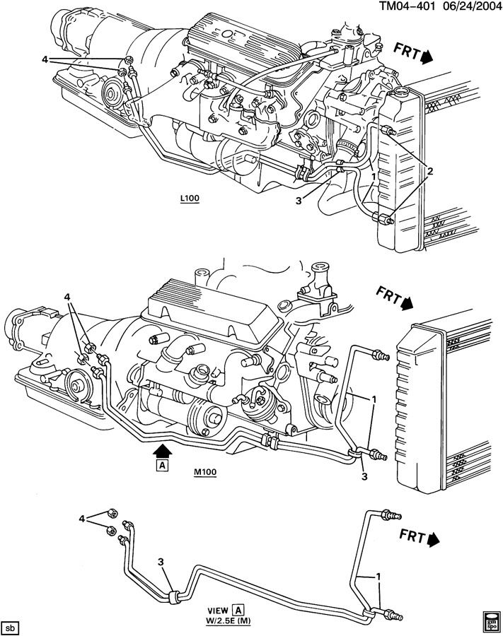 Service manual [1988 Pontiac Safari Tranmission Cooling