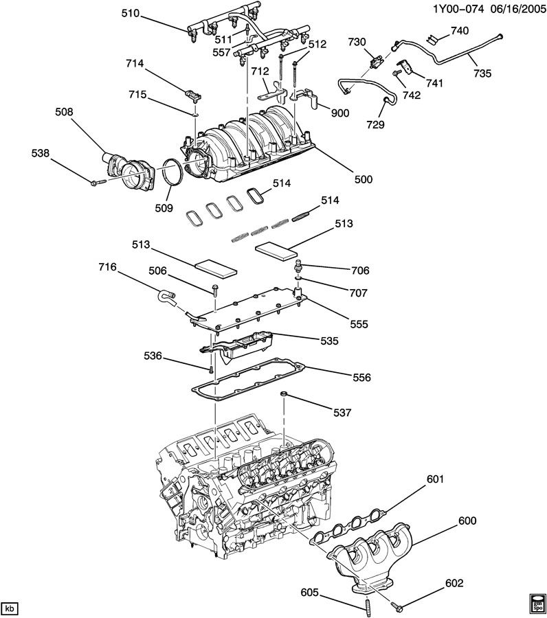 ENGINE ASM-7.0L V8 PART 5 MANIFOLDS & RELATED PARTS