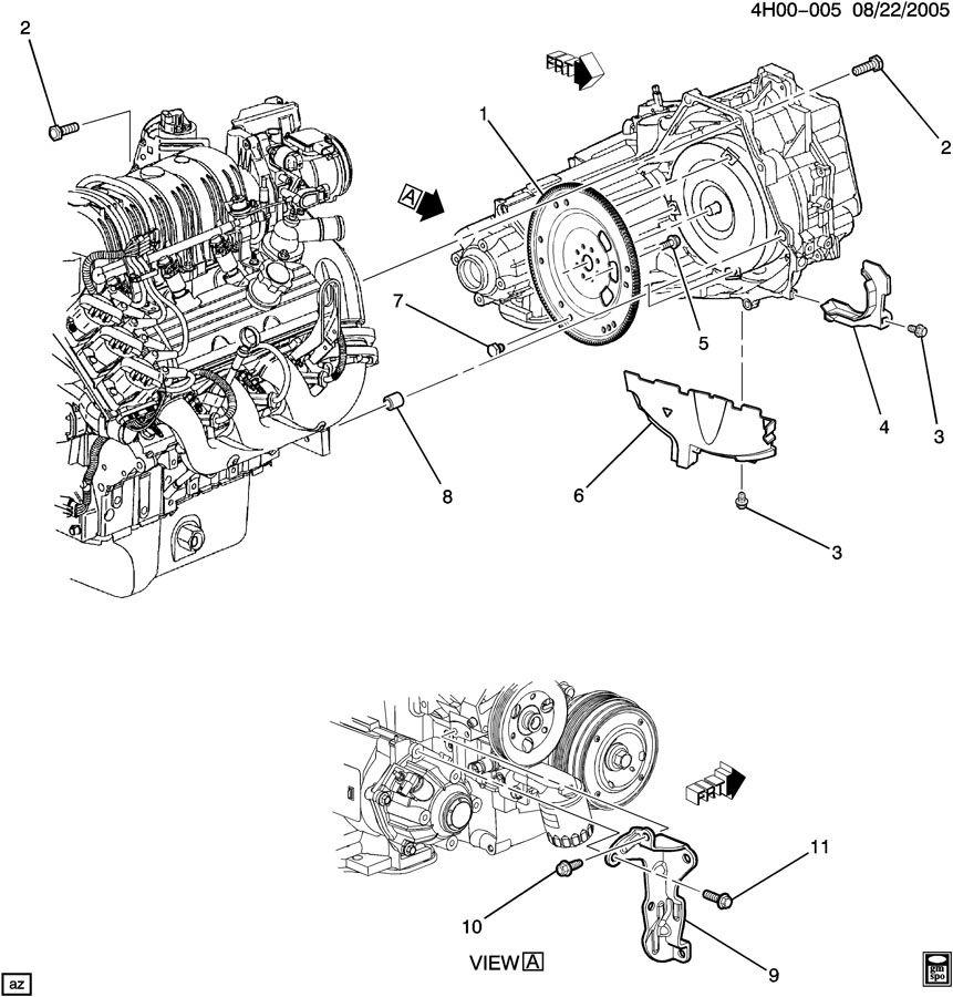 ENGINE TO TRANSMISSION MOUNTING