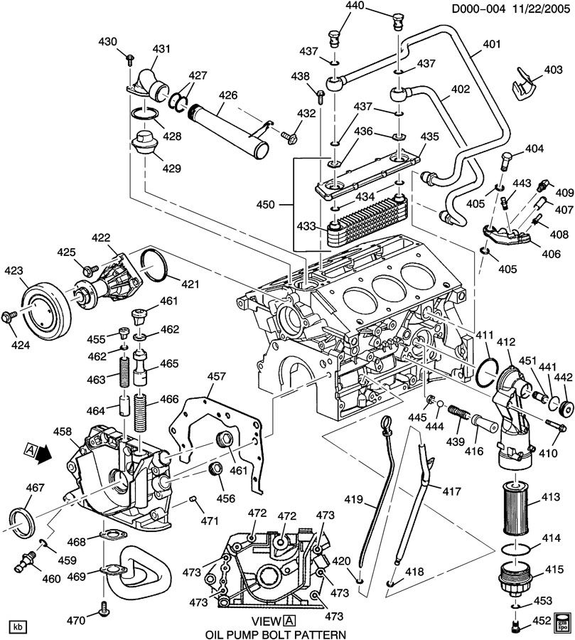 Cadillac Cts Oil Filter Location, Cadillac, Free Engine
