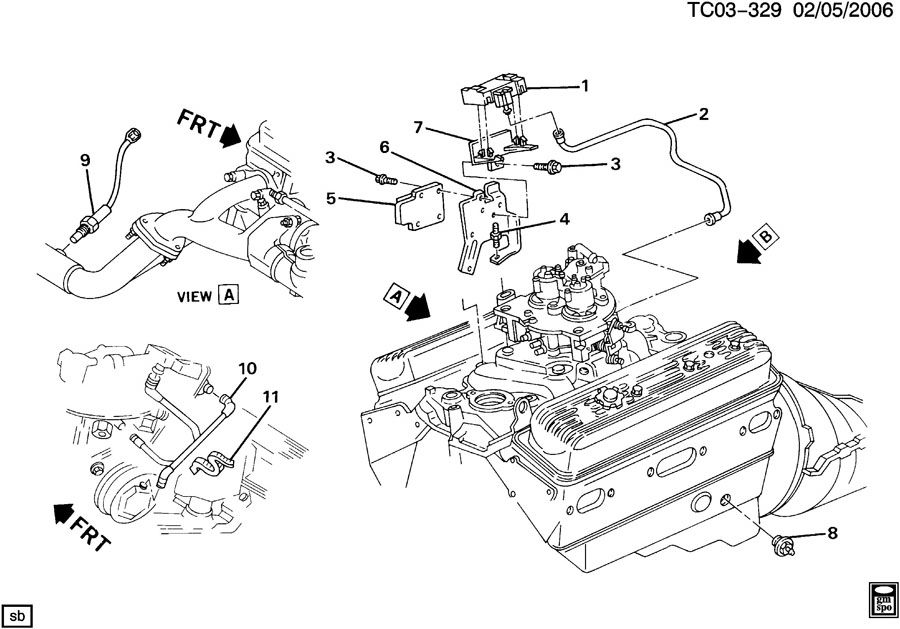 Gm 2 5 Tbi Engine, Gm, Free Engine Image For User Manual