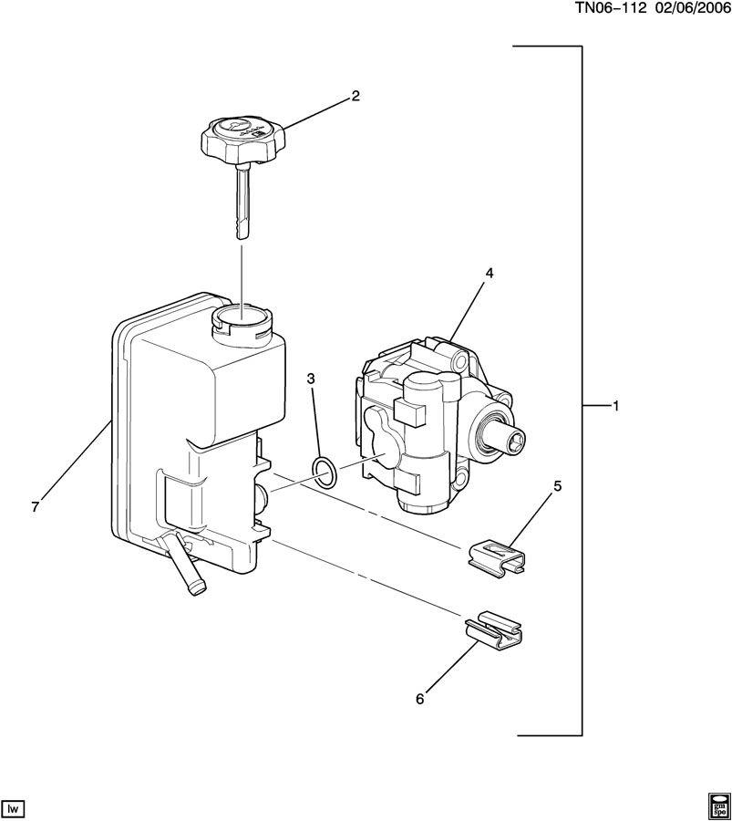 Power Steering Fluid Reservoir Location