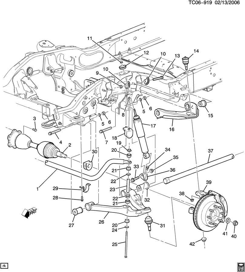 2007 Cadillac Escalade Ext Fuse Box. Cadillac. Auto Wiring