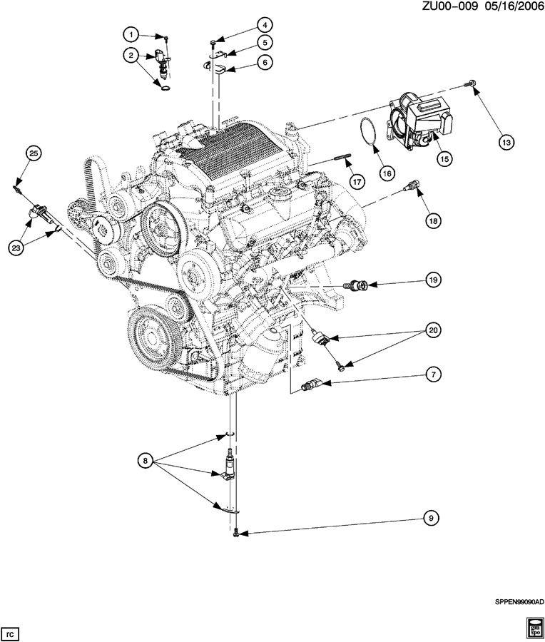 Saturn Relay ENGINE ASM-V6 THROTTLE BODY & SENSORS